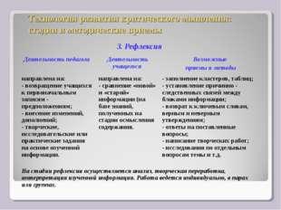 Технология развития критического мышления: стадии и методические приемы 3. Р