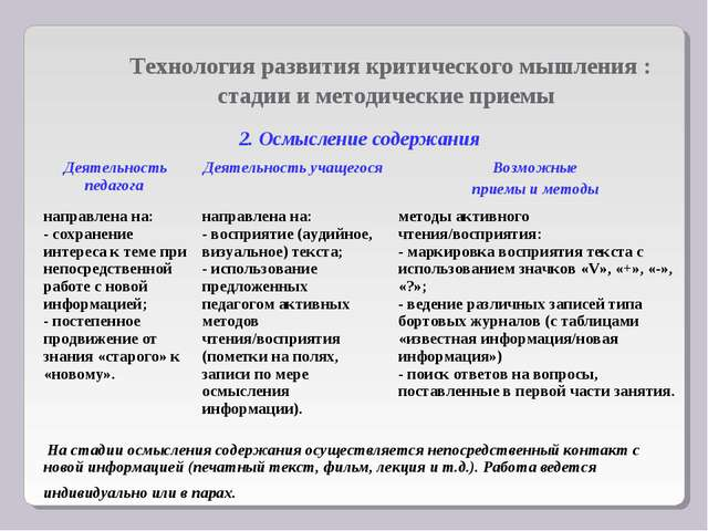 Технология развития критического мышления : стадии и методические приемы 2....