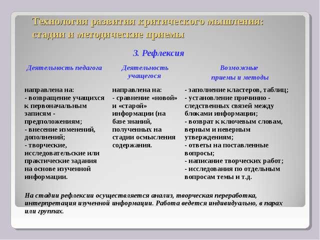 Технология развития критического мышления: стадии и методические приемы 3. Р...