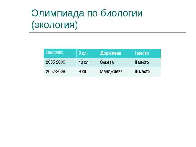 Олимпиада по биологии (экология) 9 кл.ДоржиеваI место 10 кл.СекеевII мест...