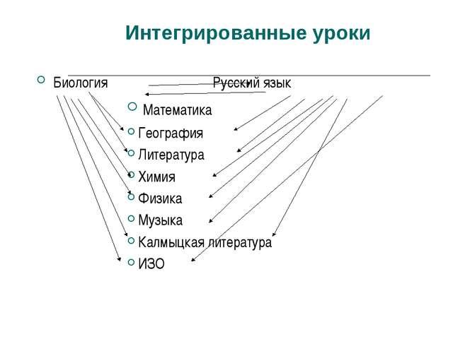 Интегрированные уроки Биология Русский язык Математика География Литература Х...
