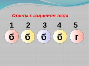 Ответы к заданиям теста б б б б г 1 2 3 4 5