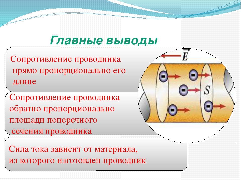 Сила тока зависит от материала, из которого изготовлен проводник Сопротивлени...