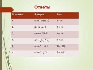 № заданияФормулыОтвет 1.а 10=a 1 + d(10 -1)а10 =39 2.Х = (а3 + а1 ) /2