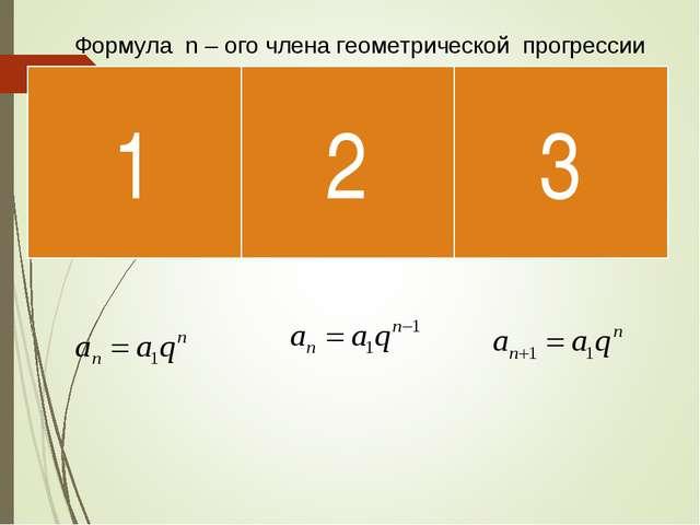 Формула n – ого члена геометрической прогрессии 1 2 3