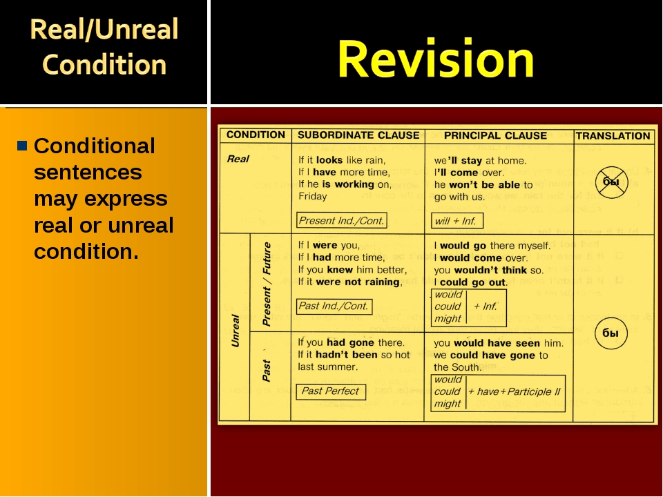 Conditional sentences may express real or unreal condition.