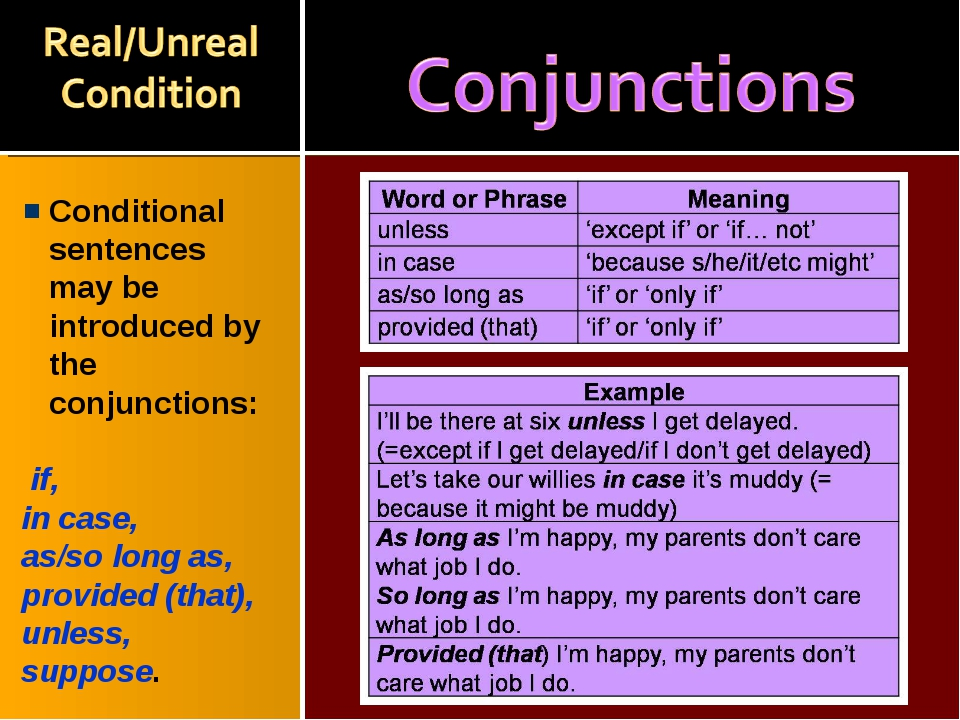 Conditional sentences may be introduced by the conjunctions: if, in case, as/...