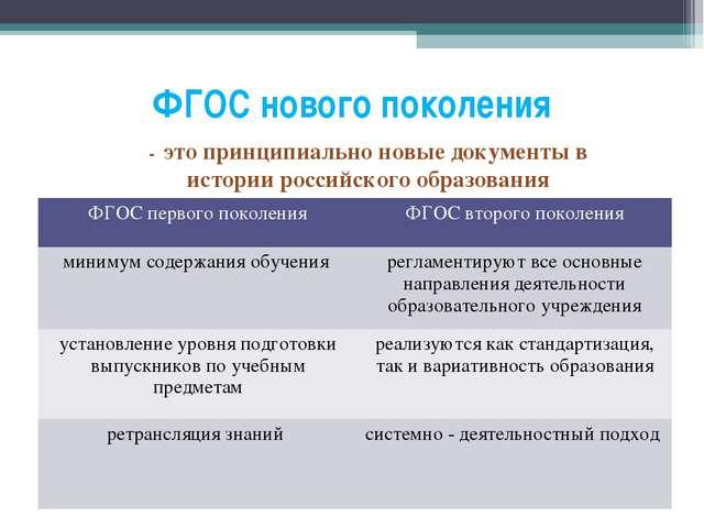 ФГОС нового поколения - это принципиально новые документы в истории российско...