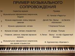 ПРИМЕР МУЗЫКАЛЬНОГО СОПРОВОЖДЕНИЯ № Характер музыки Пример 1 Музыкальное офор
