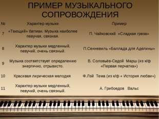 ПРИМЕР МУЗЫКАЛЬНОГО СОПРОВОЖДЕНИЯ № Характер музыки Пример 7 «Тающий» батман.