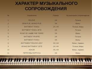 ХАРАКТЕР МУЗЫКАЛЬНОГО СОПРОВОЖДЕНИЯ № Упражнение Размер Музыкальное сопровожд