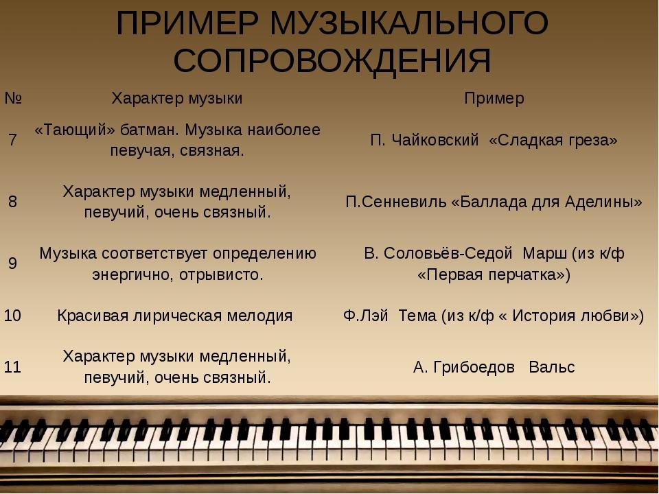 ПРИМЕР МУЗЫКАЛЬНОГО СОПРОВОЖДЕНИЯ № Характер музыки Пример 7 «Тающий» батман....