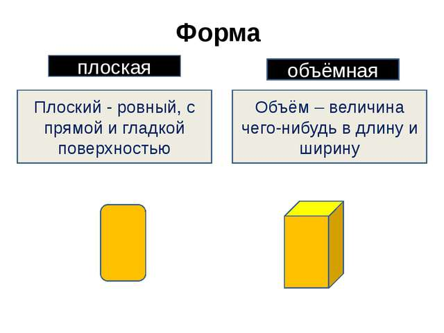 Форма плоская объёмная Плоский - ровный, с прямой и гладкой поверхностью Объё...