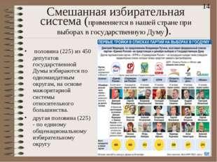 Смешанная избирательная система(применяется в нaшей стране при выборах в гос