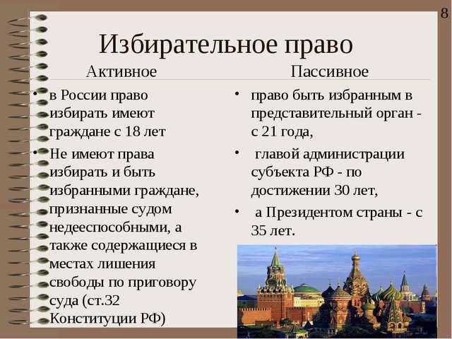 Избирательное право Активное в России право избирать имеют граждане с 18 лет...
