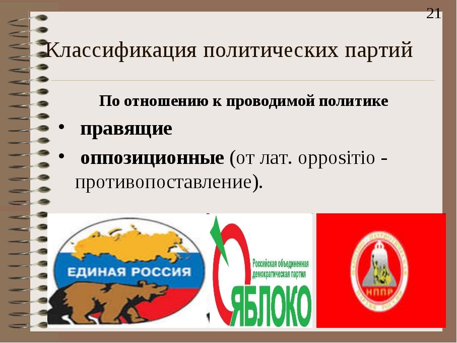 Классификация политических партий По отношению к проводимой политике правящи...