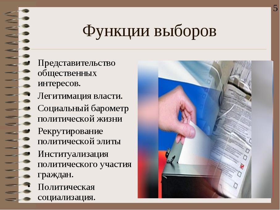 Функции выборов Представительство общественных интересов. Легитимация власти....
