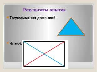 Результаты опытов Треугольник- нет диагоналей Четырёхугольник -2