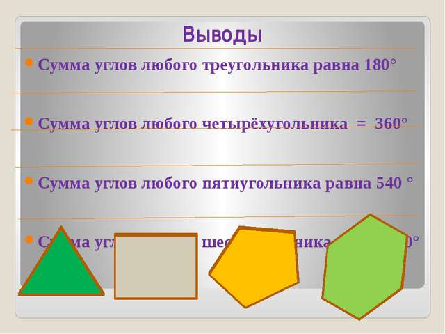 Выводы Сумма углов любого треугольника равна 180° Сумма углов любого четырёху...