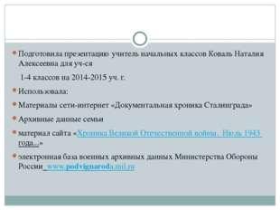 Подготовила презентацию учитель начальных классов Коваль Наталия Алексеевна д