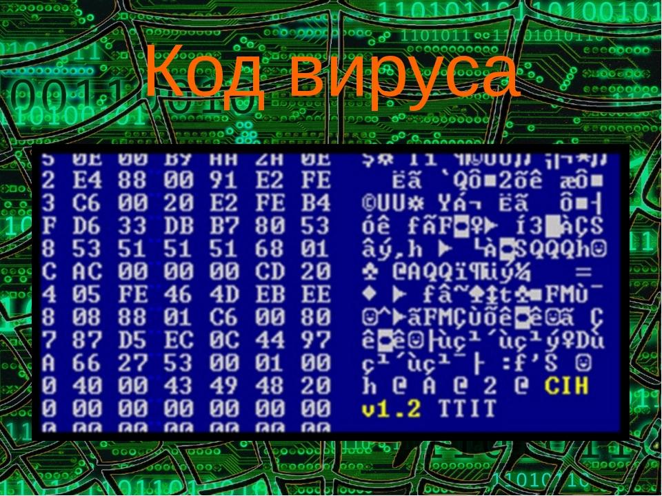 Код вируса