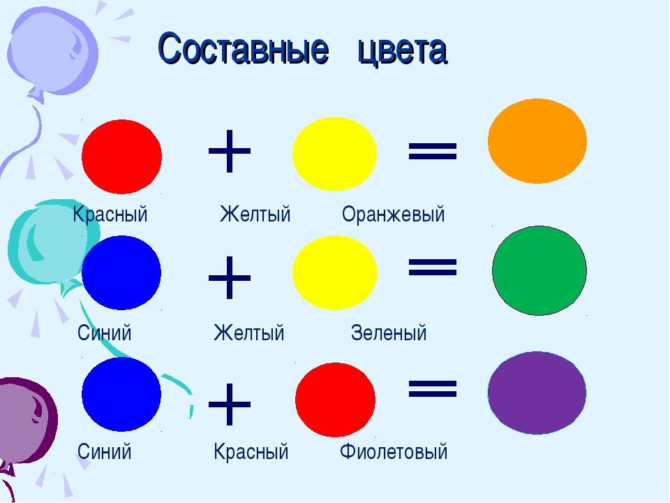 Как сделать желтый цвет из красного синего  5