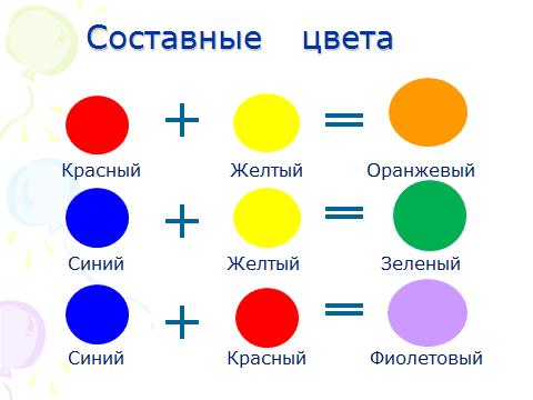 Таблица смешивания цветов 43