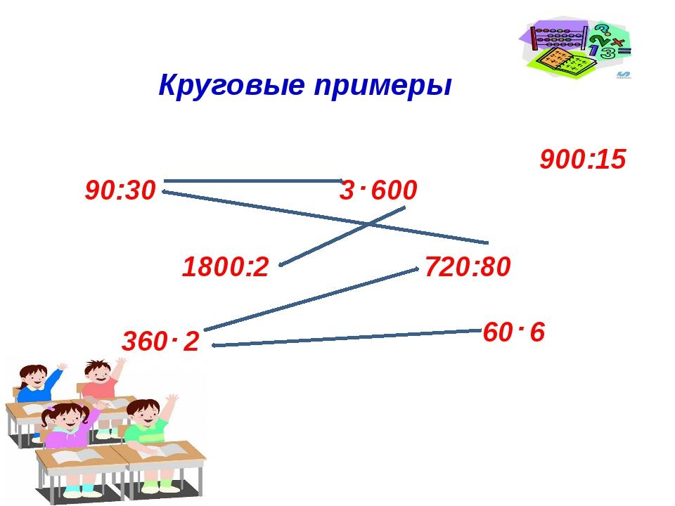 Круговые примеры 90:30 3 600 . 1800:2 900:15 60 6 . 360 2 . 720:80