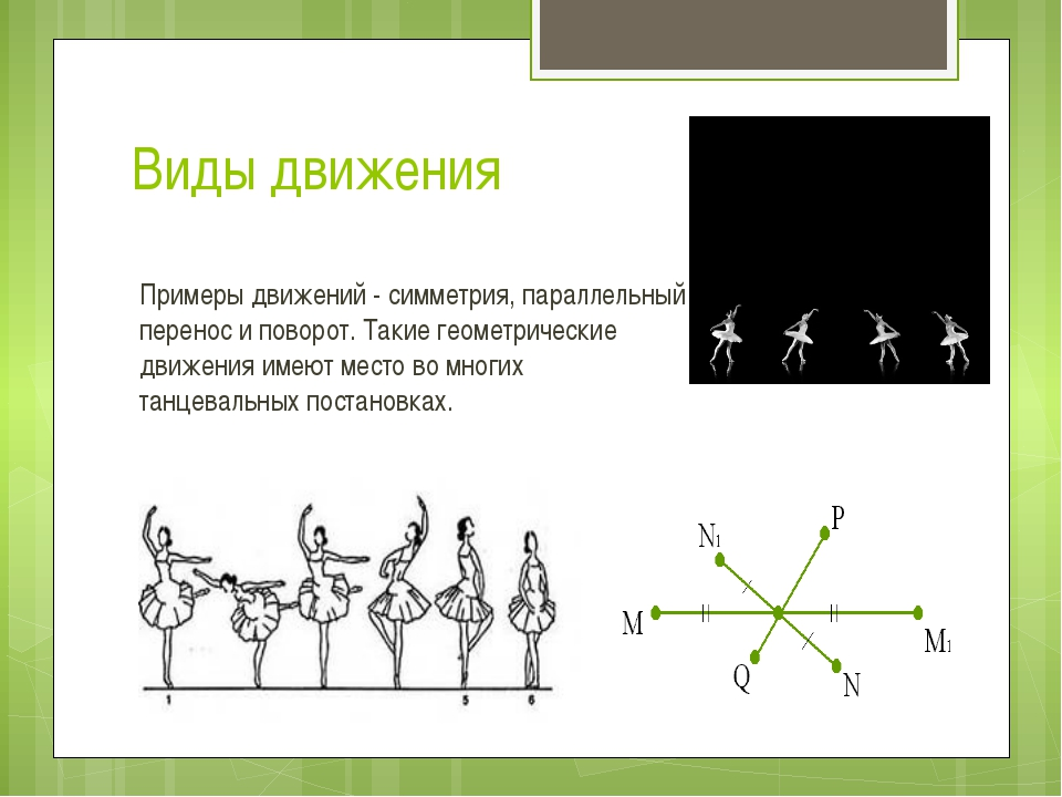 Виды движения Примеры движений - симметрия, параллельный перенос и поворот. Т...