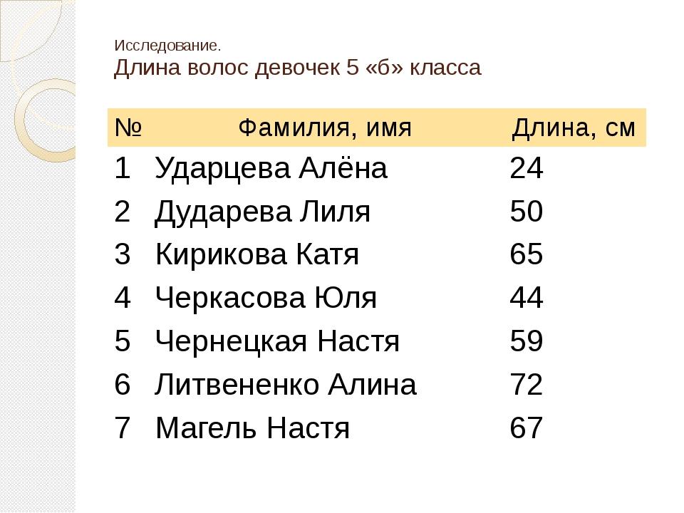 Домашнее задание п. 38, №1497. Рассчитать: 1) свою среднюю оценку по результа...