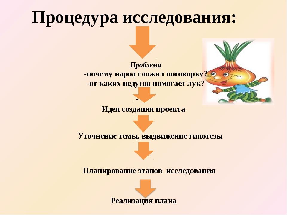 Идея создания проекта Уточнение темы, выдвижение гипотезы Процедура исследов...