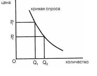 http://ronum.ru/upload/blog/fd0/fd05a1a8aa05d797b8a38b7438744983.jpg