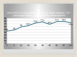 2014-2015 оқу жылы бойынша байқау сынақтарының ҰБТ қорытындысымен салыстырма