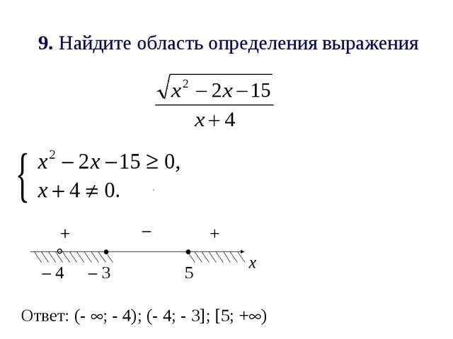 9. Найдите область определения выражения . . . х  – 4 – 3 5 + + – Ответ: (-...