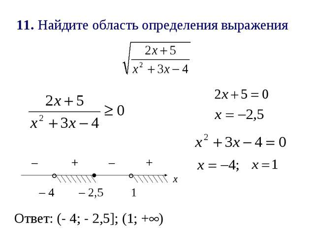 11. Найдите область определения выражения .   х – 4 – 2,5 1 + – + – Ответ:...
