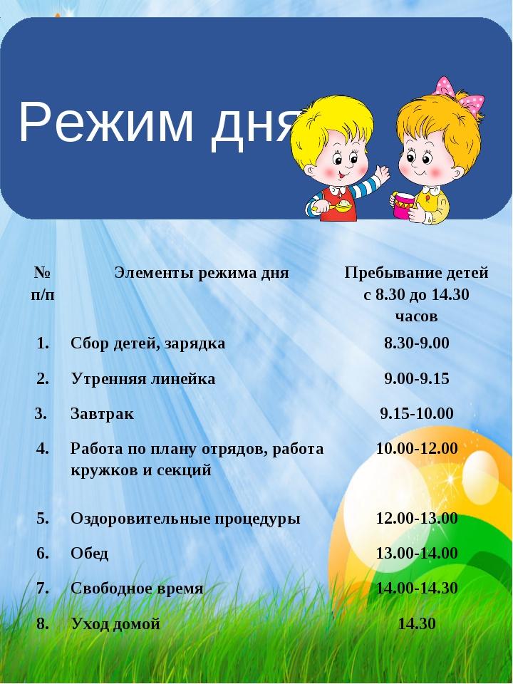 Режим дня № п/пЭлементы режима дняПребывание детей с 8.30 до 14.30 часов 1....