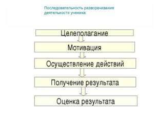 Последовательность разворачивания деятельности ученика: Целеполагание Мотивац