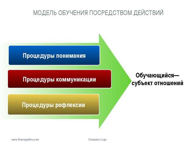 www.themegallery.com Company Logo МОДЕЛЬ ОБУЧЕНИЯ ПОСРЕДСТВОМ ДЕЙСТВИЙ Процед...