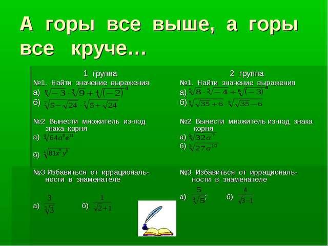 А горы все выше, а горы все круче… 1 группа №1. Найти значение выражения а) б...