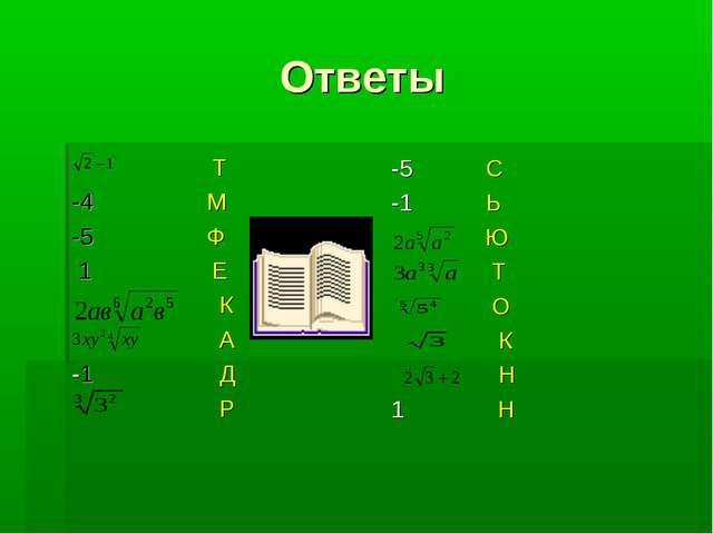 Ответы Т -4 М -5 Ф 1 Е К А -1 Д Р -5 С -1 Ь Ю Т О К Н 1 Н