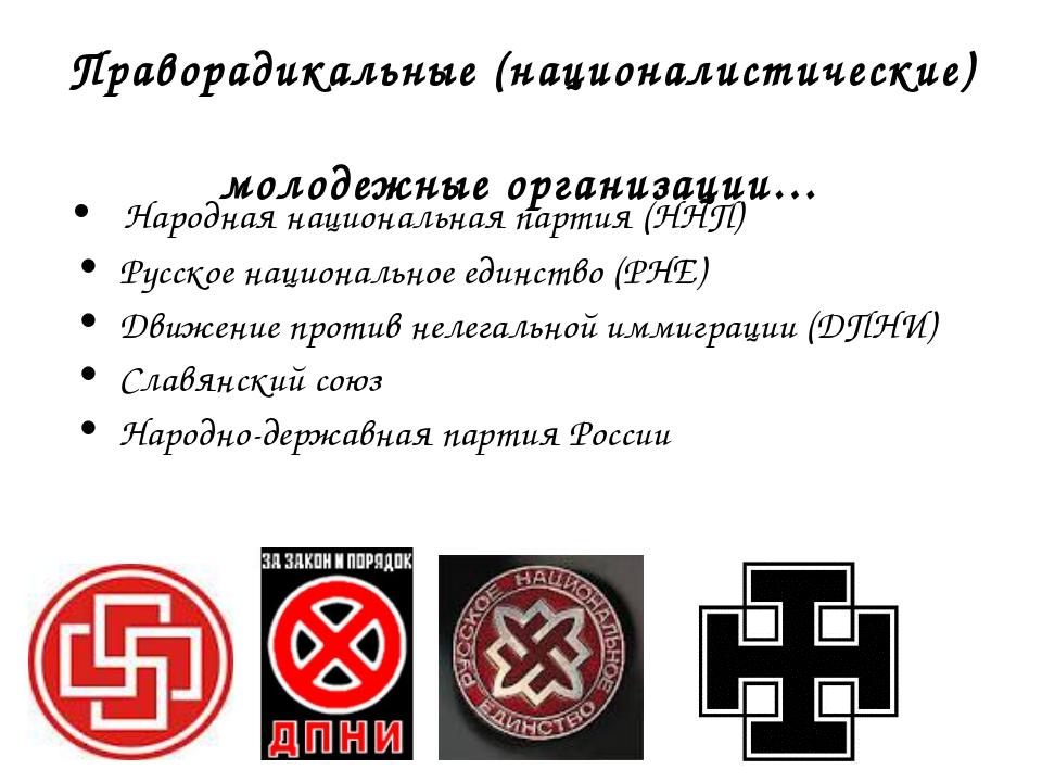 Праворадикальные (националистические) молодежные организации… Народная национ...