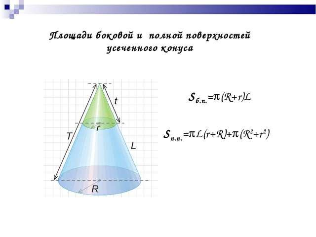 Площади боковой и полной поверхностей усеченного конуса Sб.п.=(R+r)L Sп.п.=...