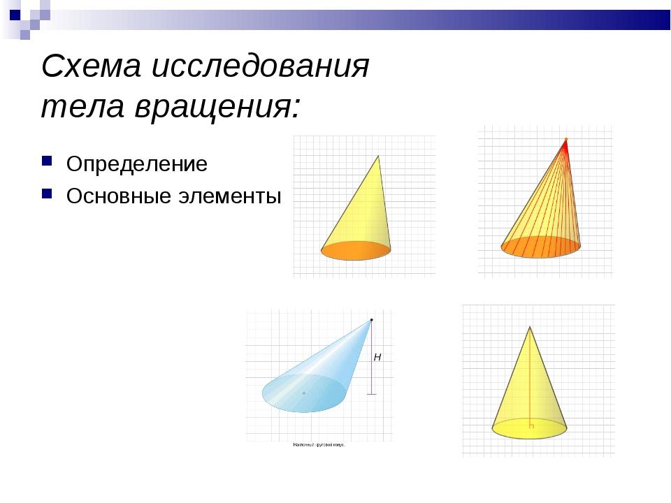 Схема исследования тела вращения: Определение Основные элементы