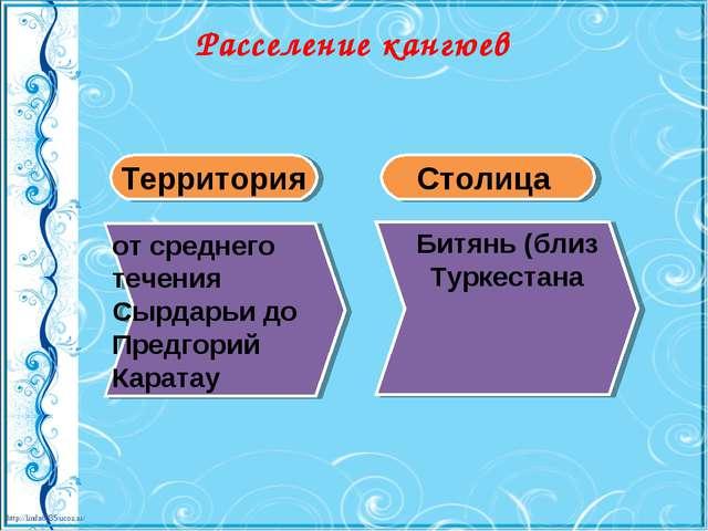 Расселение кангюев Территория Столица от среднего течения Сырдарьи до Предгор...