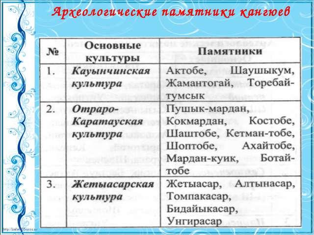 Археологические памятники кангюев http://linda6035.ucoz.ru/