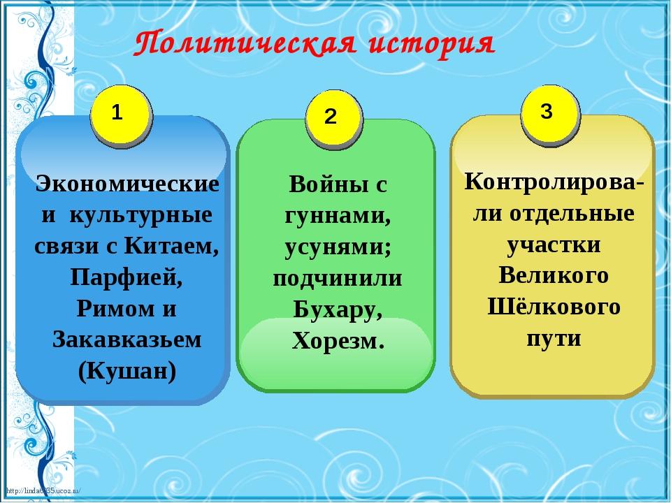 Политическая история http://linda6035.ucoz.ru/
