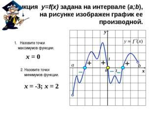 Функция y=f(x) задана на интервале (a;b), на рисунке изображен график ее про