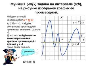 решение Функция y=f(x) задана на интервале (a;b), на рисунке изображен график