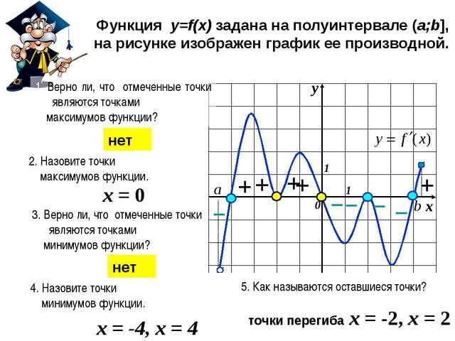Функция y=f(x) задана на полуинтервале (a;b], на рисунке изображен график ее...
