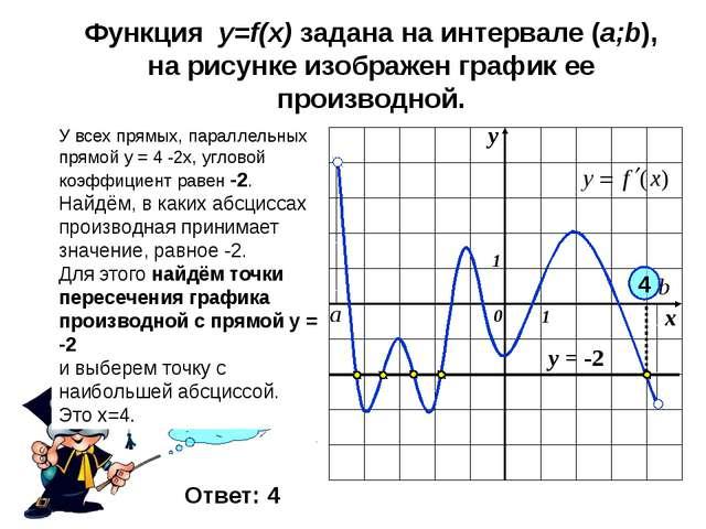Функция y=f(x) задана на интервале (a;b), на рисунке изображен график ее прои...